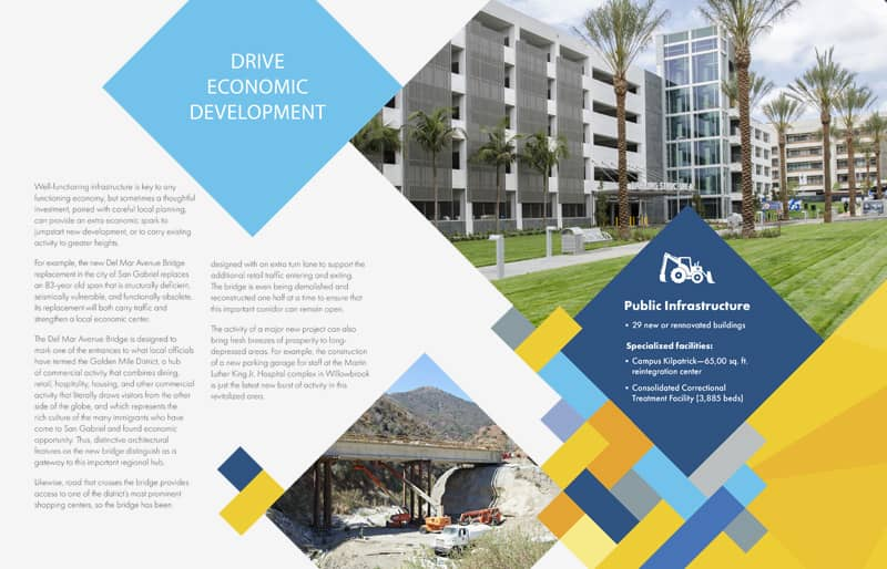 Brochure Sample Page